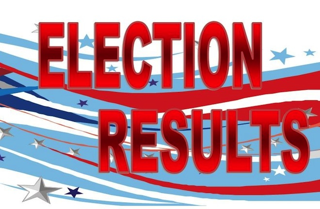 Election 2016: Results